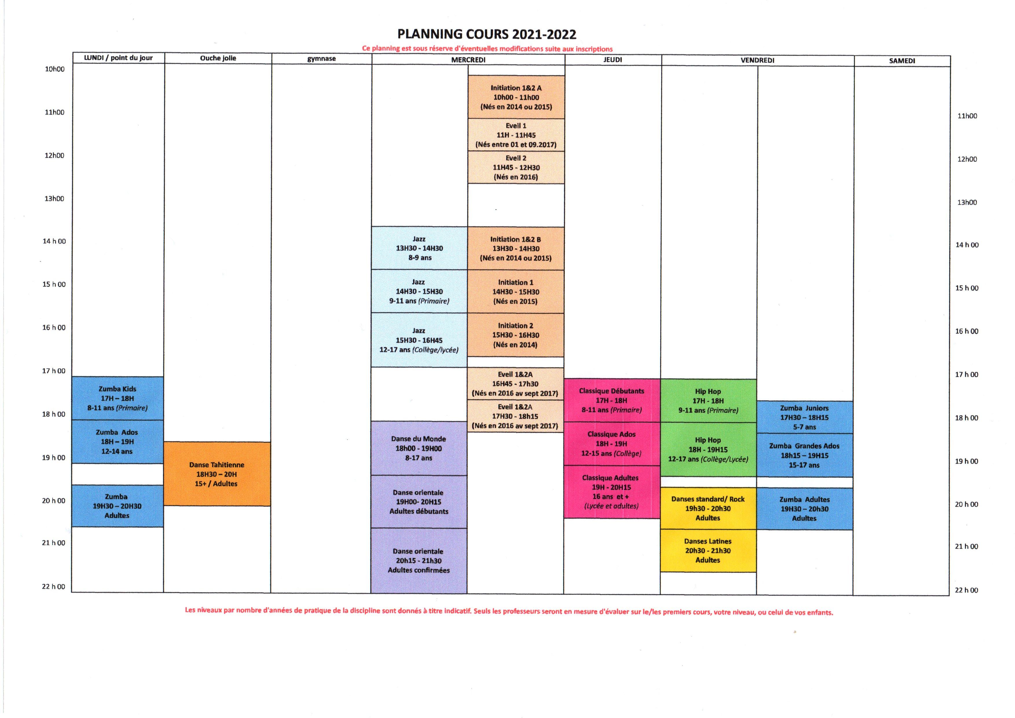 Répartitions des cours 2021-2022
